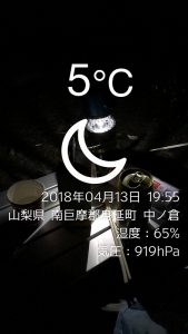 20時の気温