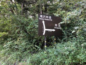 滝沢林道標識